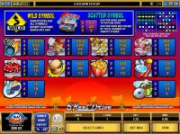 Play Free 5 Reel Drive Slot -