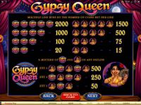 Play Free Gypsy Queen Slot -