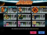 Play Free Outta Space Adventure Slot -