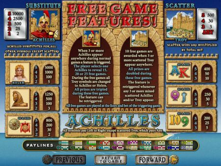 Play Achilles - Free Slot Game