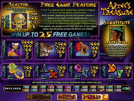 Play Aztec's Treasure Feature Guarantee - Free Slot Game