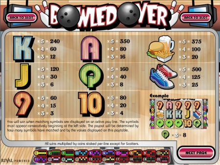 Play Bowled Over - Free Slot Game