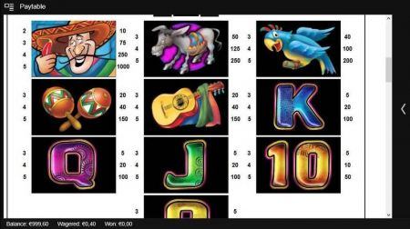Play Chilly Gold - Free Slot Game