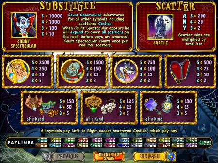 Play Count Spectacular - Free Slot Game