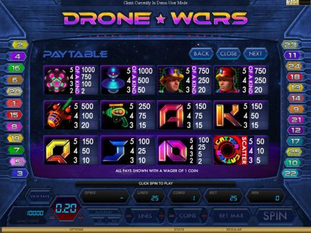 Play Drone Wars - Free Slot Game