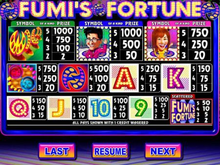 Play Fumi's Fortune - Free Slot Game