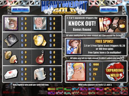 Play Heavyweight Gold - Free Slot Game