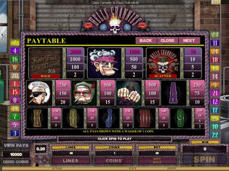 Play Hells Grannies: Knit Happens! - Free Slot Game
