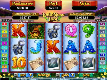 Play Loch Ness Loot - Free Slot Game