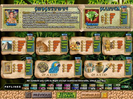 Play Mayan Queen - Free Slot Game