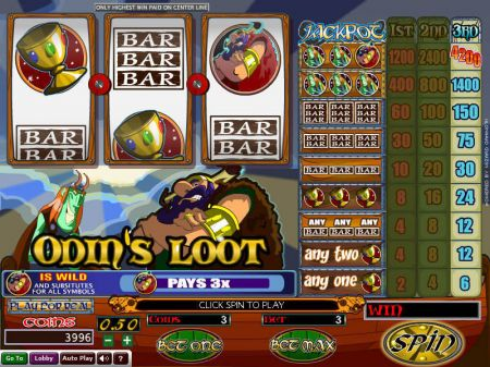 Play Odin's Loot - Free Slot Game