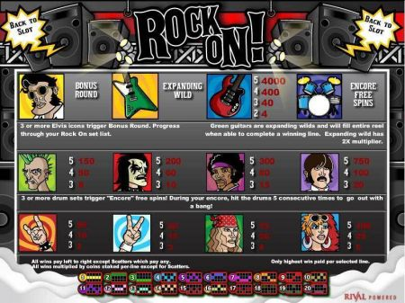 Play Rock On - Free Slot Game