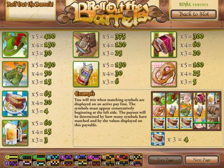 Play Roll Out the Barrels - Free Slot Game