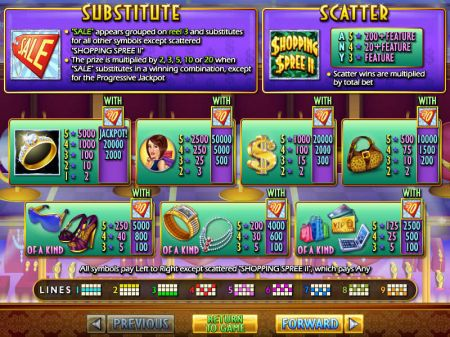 Play Shopping Spree 2 - Free Slot Game
