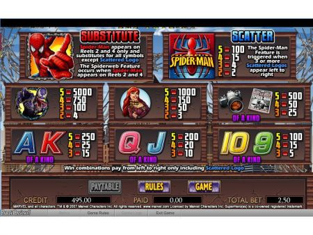 Play The Amazing Spider-Man - Free Slot Game