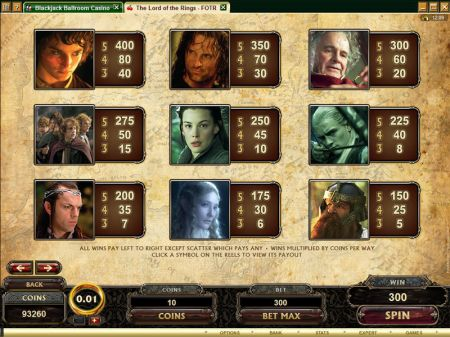 Play The Lord of the Rings - The Fellowship of the Ring - Free Slot Game