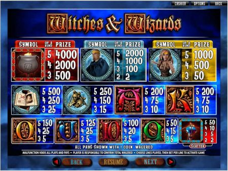 Play Witches and Wizards - Free Slot Game